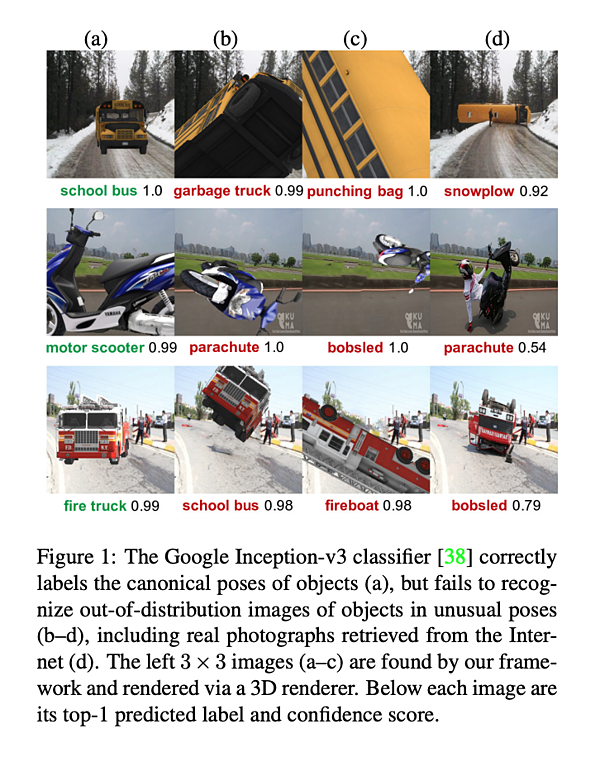 Google Inception-v3 classifier